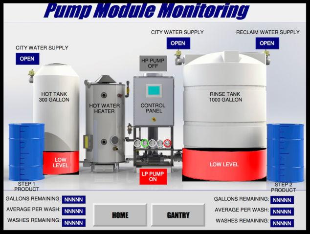 pump-copy